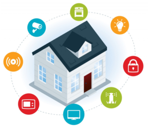 Hus omringet med rundinger som inneholder symboler av smartteknologi